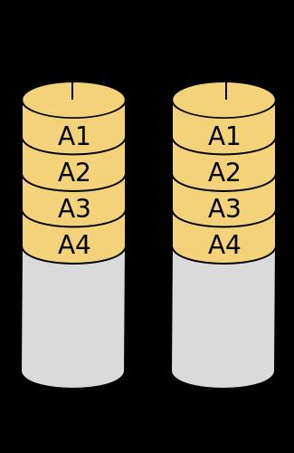 RAID_01_array
