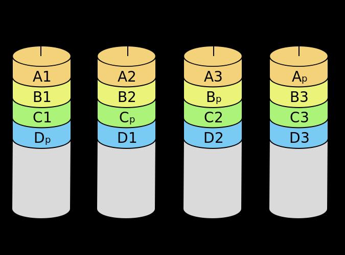 RAID_05_array