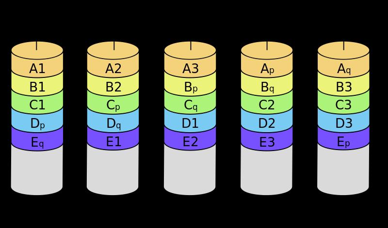 RAID_06_array